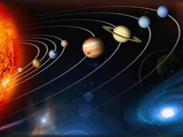 Planetary Relations